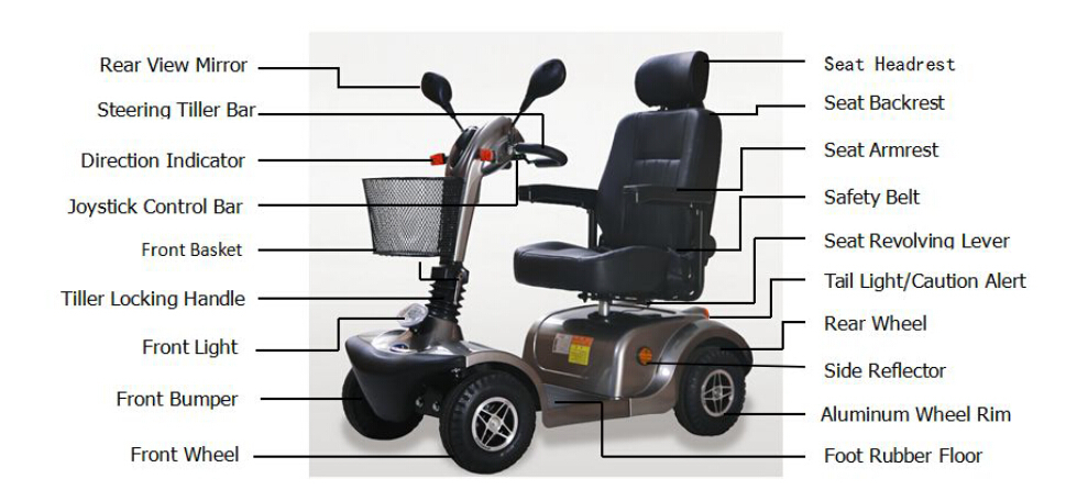 Professional Disabled Electric Mobility Scooter for Elderly