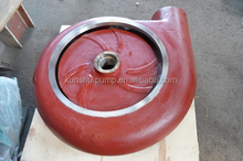 Wholesale sulphuric acid pumps slurry pump parts