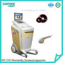 SW-3101 Breast Treatment System, Mastopathy Treatment Machine, Gynecology Medical Breast Therapy Instrument