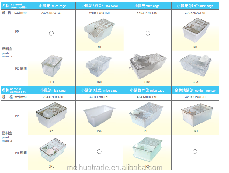 Laboratory Animal cages for rabbit,cat, monkey,rat,etc ( Skype:psyche_lxf )