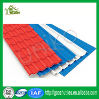 Soundproofing construction material prices low cost synthetic resin roof building materials