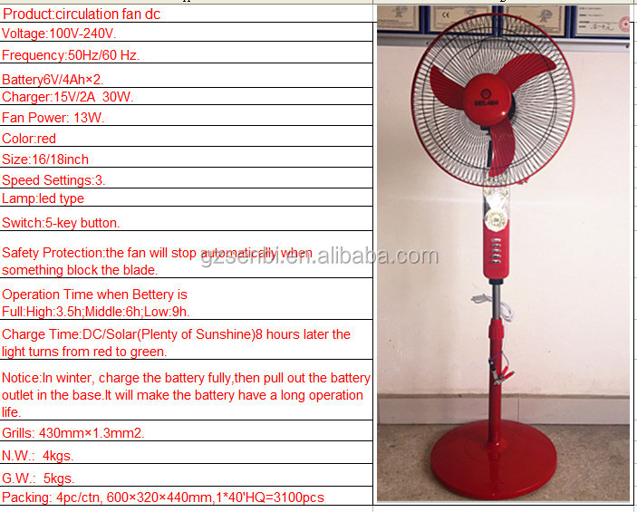 dc rechargeable 16'' 18 '' cheap standing fan latest solar powered fan with plastic blade