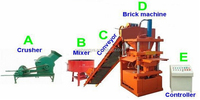 China shengya fully automatic clay brick machine price SY1-10