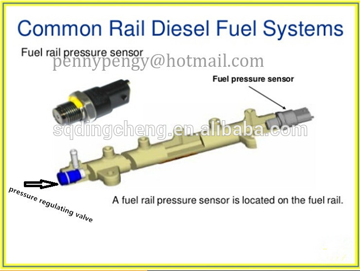 4 3 fuel pressure regulator location map sensor location 4