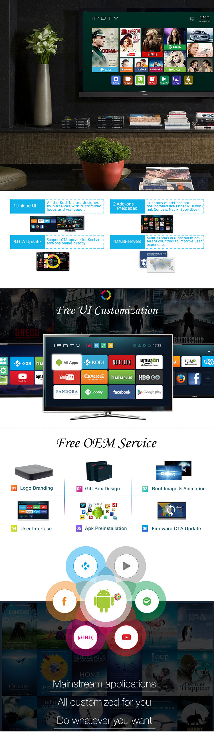 Android OTT TV Box and Supports 4K H.265 Bluetooth Kodi