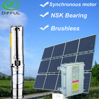 Stainless Steel impeller electric solar deep well centrifugal water pump