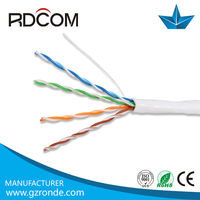 Alibaba trade manager utp 5e cable copper cable price per meter