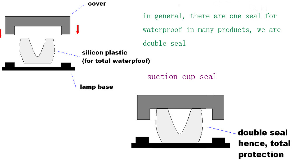 suction cup seal