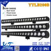 High quality 12V waterproof led grow light bar cover,WHITE & AMBER LED Lights Bars