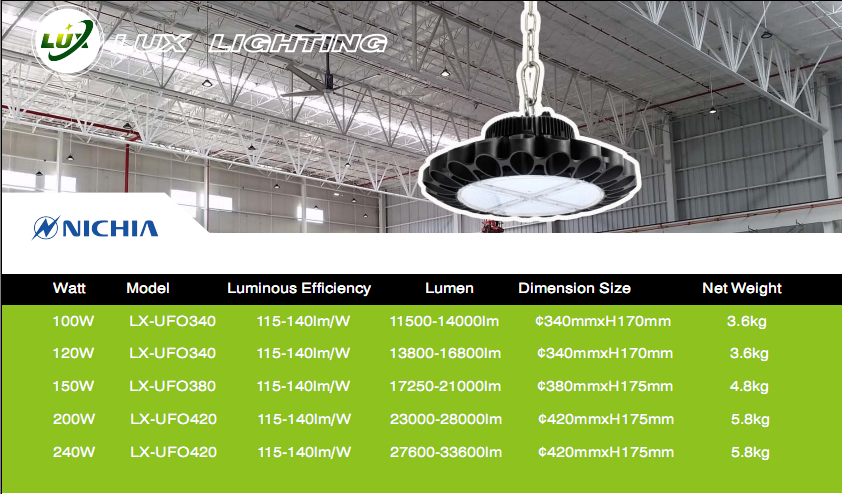 5years warranty led lighting ip65 led high bay light ufo 100w