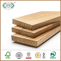 ACQ treated lumber for syp