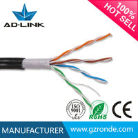 OEM UTP CAT5E CCA Copper 24awg armoured cable specifications