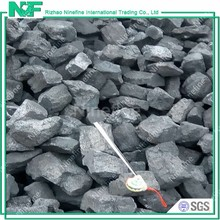 International Coke Price Professional Foundry Coke Manufacturer