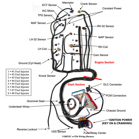[SCHEMATICS_48IU]  Cnch 1999 - 2003 Ls Vortec 4.8 5.3 6.0 Engine Standalone Wiring Harness  With T56 Or Non-electronic Transmission (dbc) - Buy Non-electronic Wiring  Harness,Vortec 4.8 5.3 6.0,Ls Vortec Engine Harness Product on Alibaba.com | Vortec Wiring Harness |  | Alibaba.com