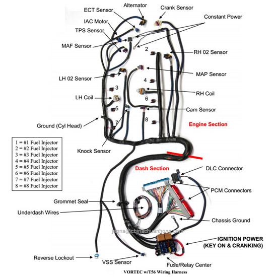Cnch 1999 - 2003 Ls Vortec 4.8 5.3 6.0 Engine Standalone Wiring Harness  Vortec Engine Wiring Harness on