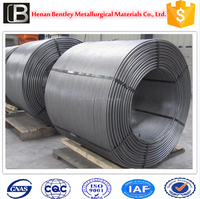 calcium silicon manufacture/cored wire/alloy/barium