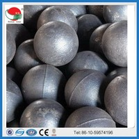 Austempered Ductile Iron Grinding Balls, perfect substitute of High Chrome Grinding Media Ball