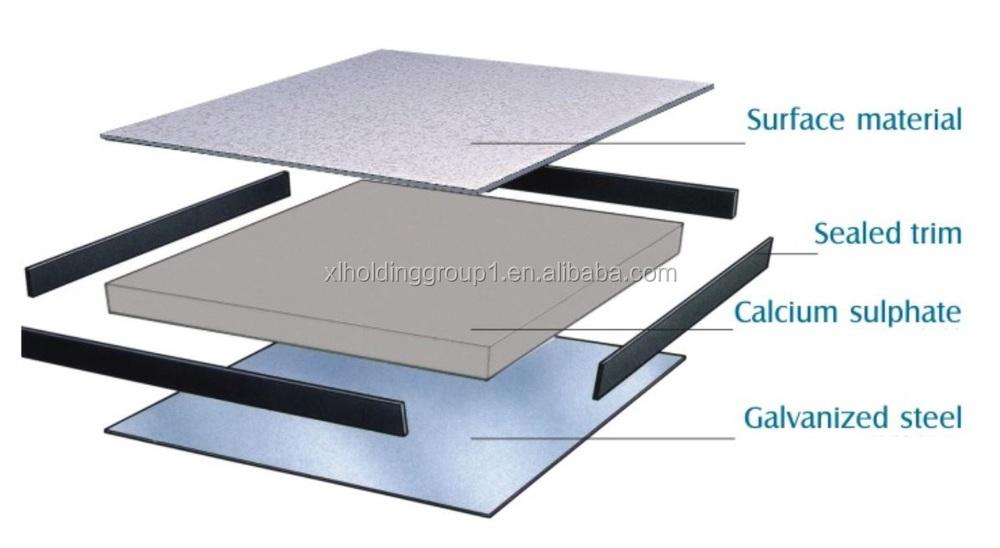 Calcium Sulphate Raised Flooring.