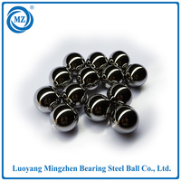 Alibaba chrome steel ball automobile used