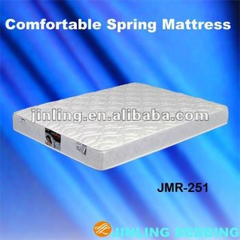 100% polyester fabric mattress