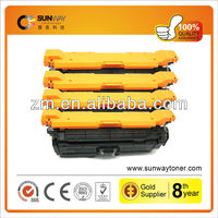 Compatible GPR29 KCYM sell empty toner cartridges for Canon LBP 5460