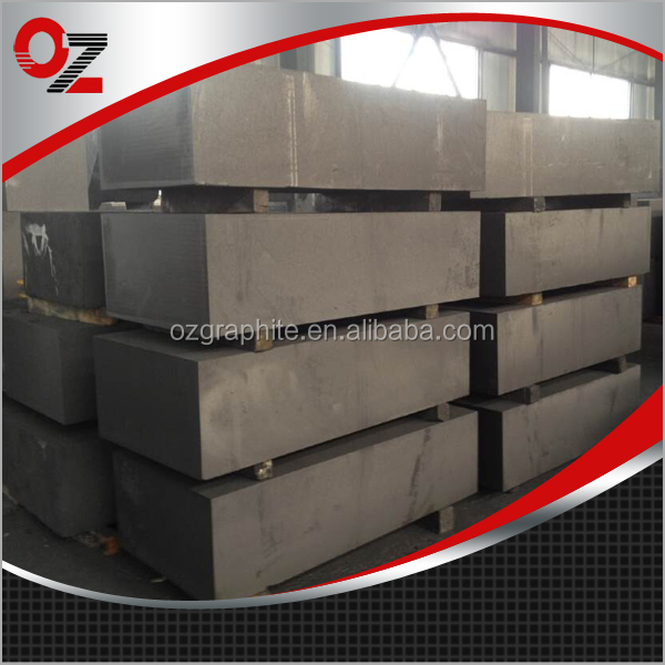 graphite blocks with application in the expansible fire proof coatings