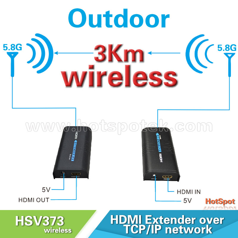 Low price 2015 wireless hdmi transmitter long range