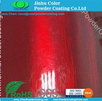 Transparent Clear Topcoat powder coating