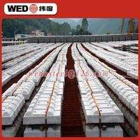 WEDO railroad wooden sleepers /concrete sleepers/rail steel sleepers used for railway