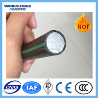 Brand 60TAI for TACSR, TACSR/AW heat resistant conductor, aluminium alloy winding wire