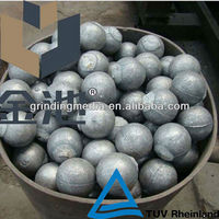 casting iron grinding ball for mining resources