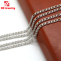Alibaba Wholesale High Quality 316L Stainless Steel Necklace Chain