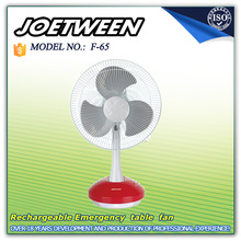 China manufacturer split ac indoor rechargeable fan motor