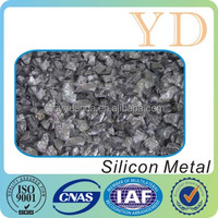 Price of Pure Metallurgical Silicon metal 553 441