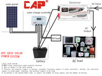 10kw home solar power system off grid solar energy system 2kw 3kw 5kw 6kw 8kw