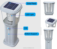 Brand Chips High Power Waterproof Street Light With Solar Panel