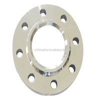 different types of flanges ansi b16.5