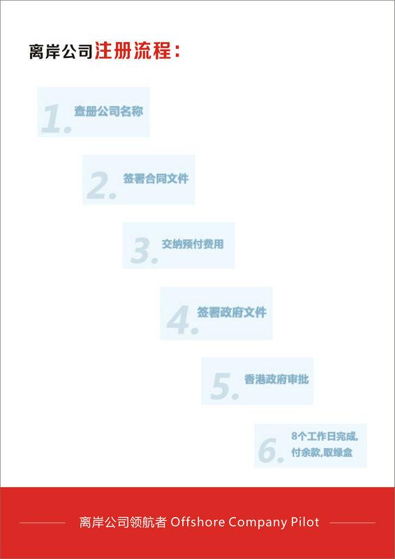 如何注册外贸公�_香港公司注册 – 阿里巴巴外贸服务市场 – 外贸服务