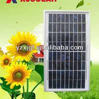 Solar Power System For Homes Pv