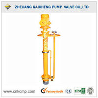 FY Stainless Steel Submersible Closed Impeller Pump