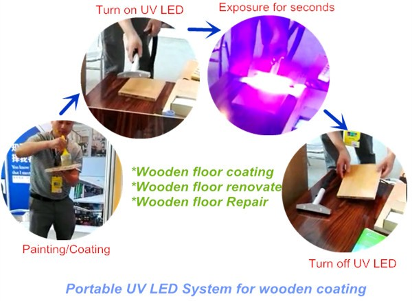 uv light led uv led light Electric save curing machines for sale