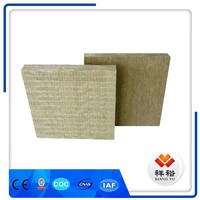 Lowest Price Thermal Insulation Rock Wool