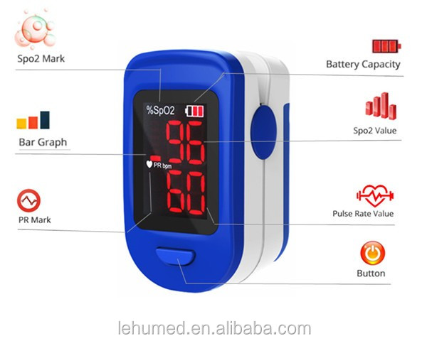 CE FDA Approved Finger Pulse Oximeter used to Spot Check SpO2 & Monitor Blood Oxygen Saturation. Batteries, LED and OLED Display