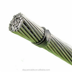 aac aluminum cable 25mm acsr conductor