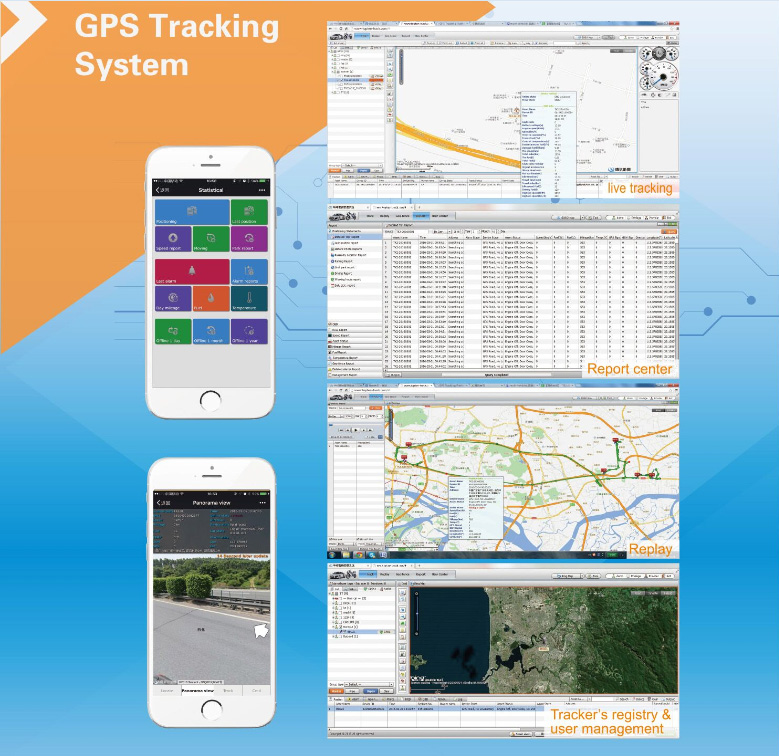 Online GPS mobile phone tracking software/tracking system