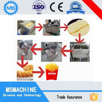 machine to make potato chips