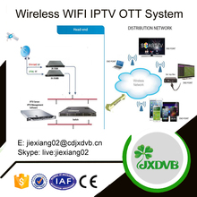 All in One IPTV Total Solution from Jiexiang