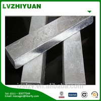 Light Industry Magnesium Metal Ingot CS