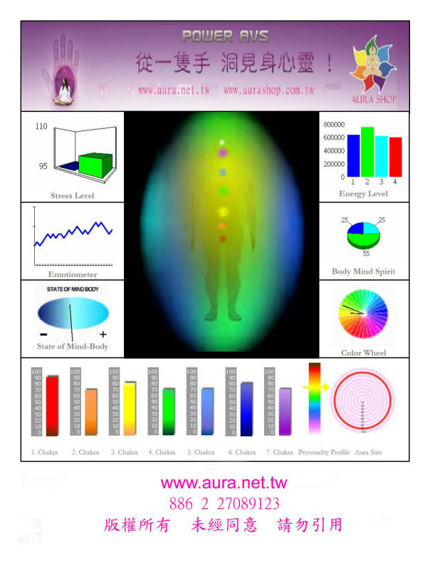 Power AVS 7, Aura imaging Machine, Biofeedback system, Human Energy Aura &Chakra Measurment, Kilian photos, Aura Camera