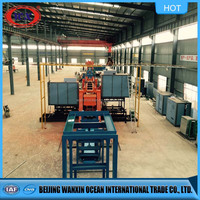 H Beam Production Line